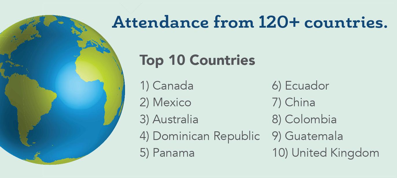 Attendance Fact Sheet