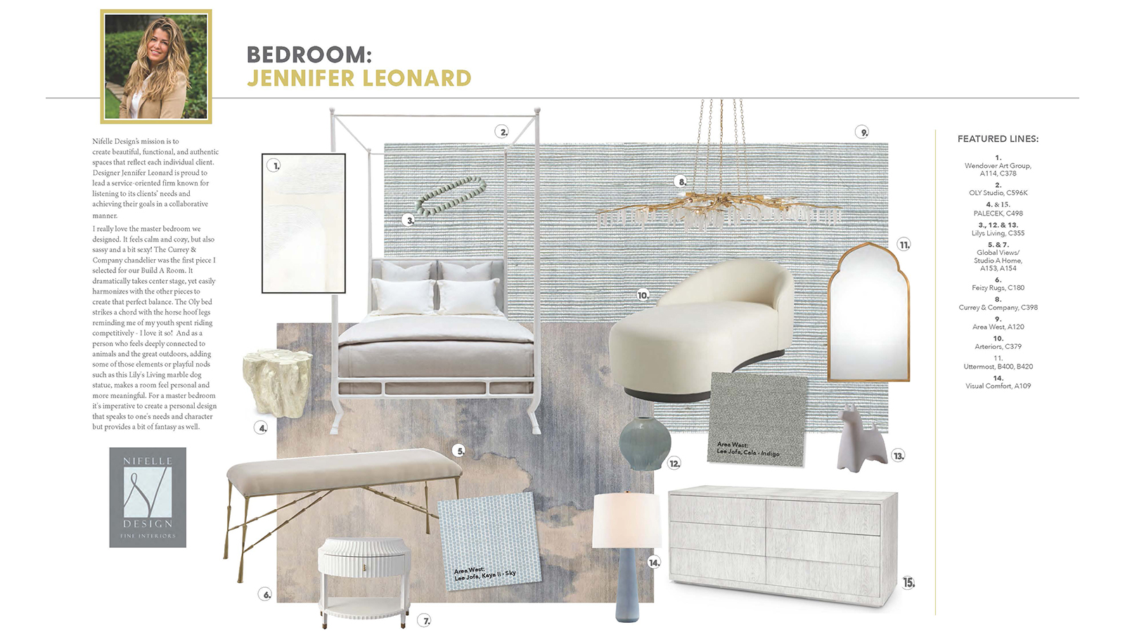 Build the Room