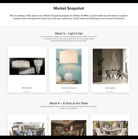 Las Vegas Market Market Snapshot